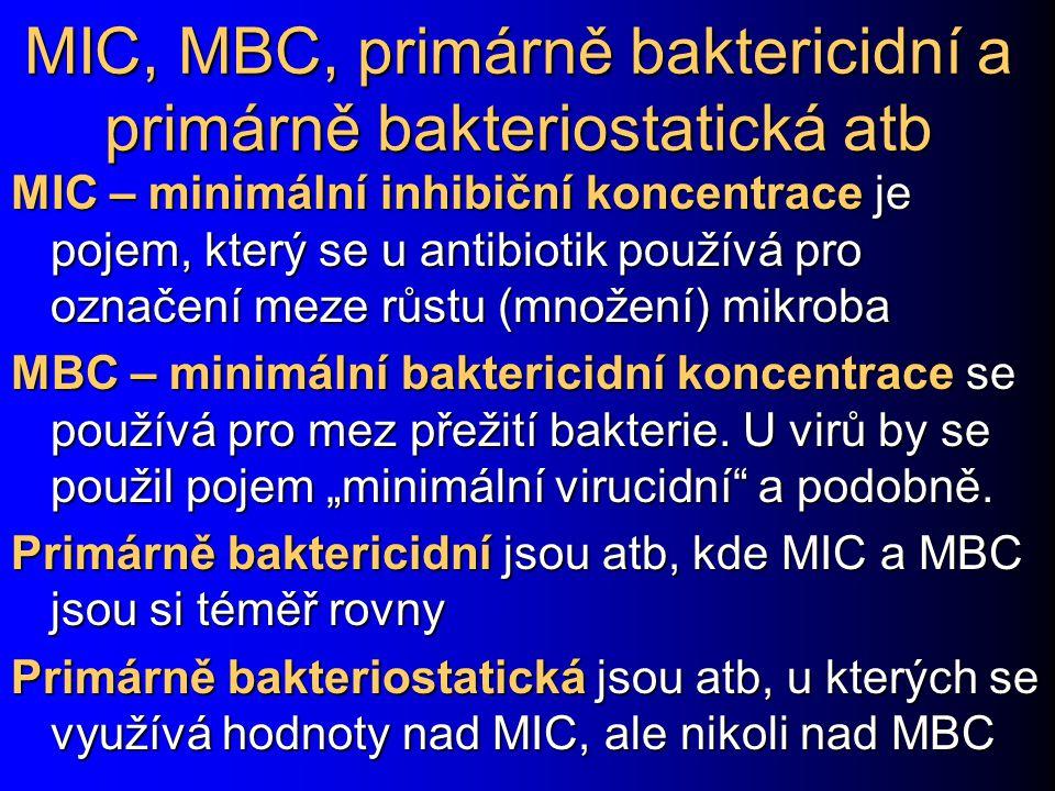 Difúzní diskový test Na MH (nebo jiný) agar se štětičkou plošně naočkuje suspenze baktérie Na MH (nebo jiný) agar se štětičkou plošně naočkuje suspenze baktérie Pak se nanášejí tzv.