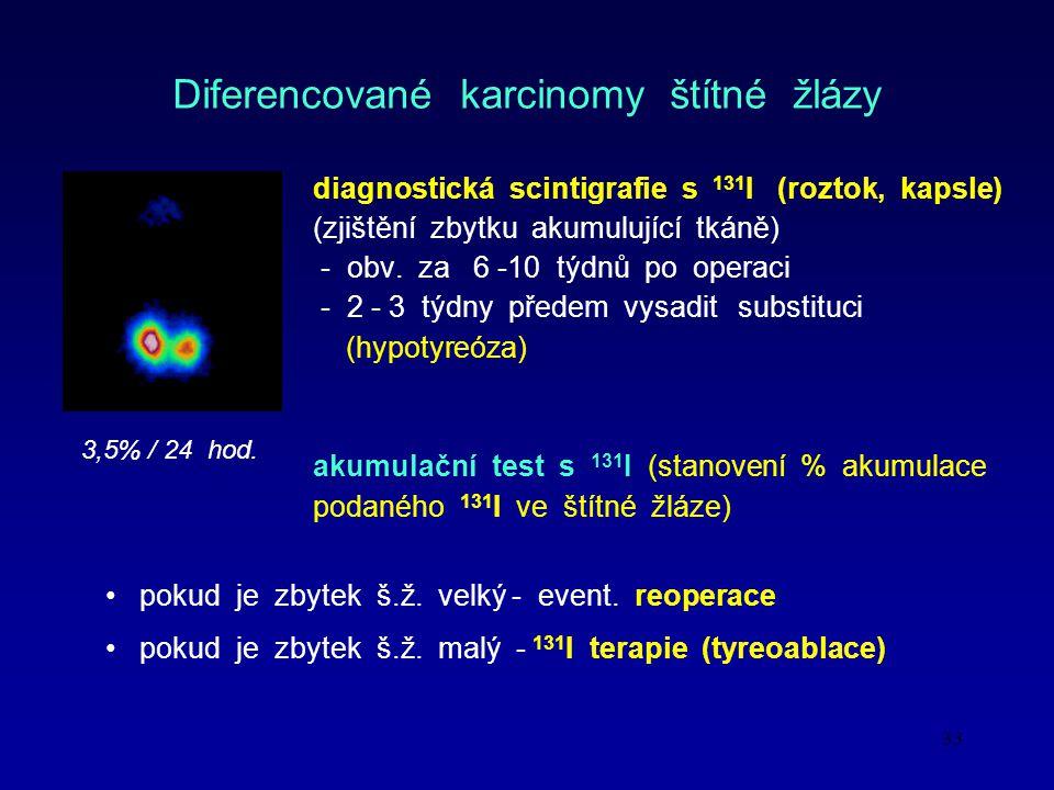33 diagnostická scintigrafie s 131 I (roztok, kapsle) (zjištění zbytku akumulující tkáně) - obv.