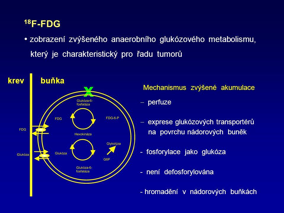  perfuze  exprese glukózových transportérů na povrchu nádorových buněk - fosforylace jako glukóza - není defosforylována - hromadění v nádorových buňkách x buňkakrev 18 F-FDG zobrazení zvýšeného anaerobního glukózového metabolismu, který je charakteristický pro řadu tumorů Mechanismus zvýšené akumulace