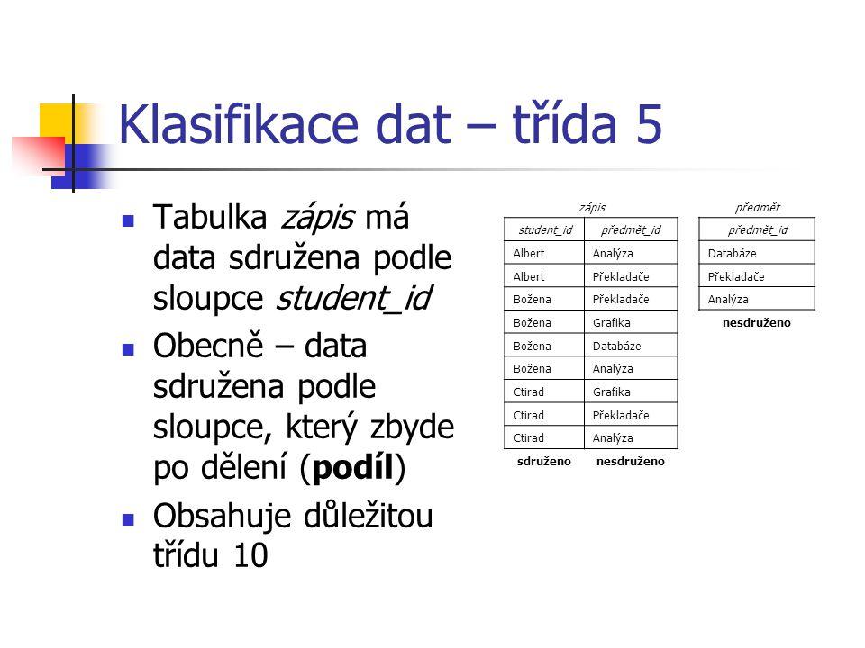 Klasifikace dat – třída 5 Tabulka zápis má data sdružena podle sloupce student_id Obecně – data sdružena podle sloupce, který zbyde po dělení (podíl) Obsahuje důležitou třídu 10 předmět předmět_id Databáze Překladače Analýza nesdruženo zápis student_idpředmět_id AlbertAnalýza AlbertPřekladače BoženaPřekladače BoženaGrafika BoženaDatabáze BoženaAnalýza CtiradGrafika CtiradPřekladače CtiradAnalýza sdruženonesdruženo