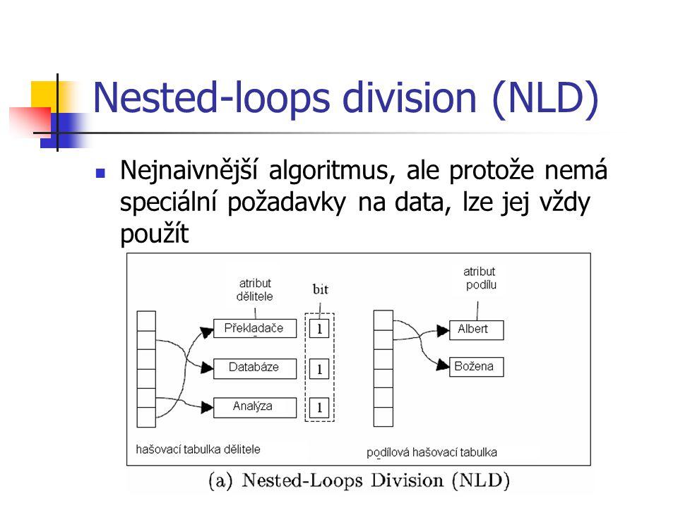 Nested-loops division (NLD) Nejnaivnější algoritmus, ale protože nemá speciální požadavky na data, lze jej vždy použít