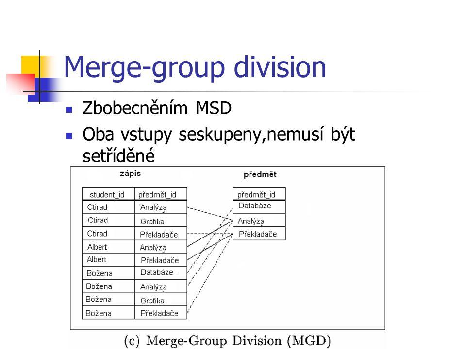 Merge-group division Zbobecněním MSD Oba vstupy seskupeny,nemusí být setříděné