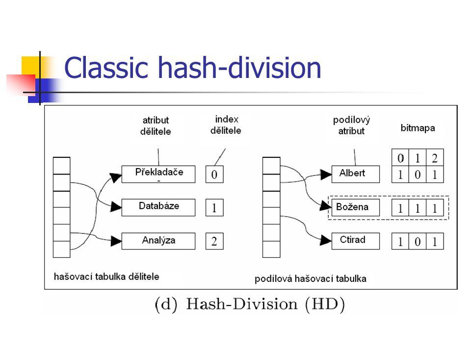 Classic hash-division