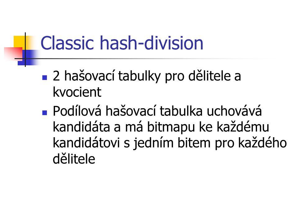 2 hašovací tabulky pro dělitele a kvocient Podílová hašovací tabulka uchovává kandidáta a má bitmapu ke každému kandidátovi s jedním bitem pro každého dělitele