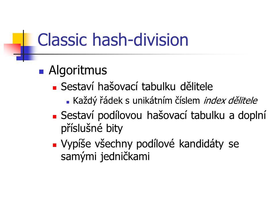 Classic hash-division Algoritmus Sestaví hašovací tabulku dělitele Každý řádek s unikátním číslem index dělitele Sestaví podílovou hašovací tabulku a doplní příslušné bity Vypíše všechny podílové kandidáty se samými jedničkami