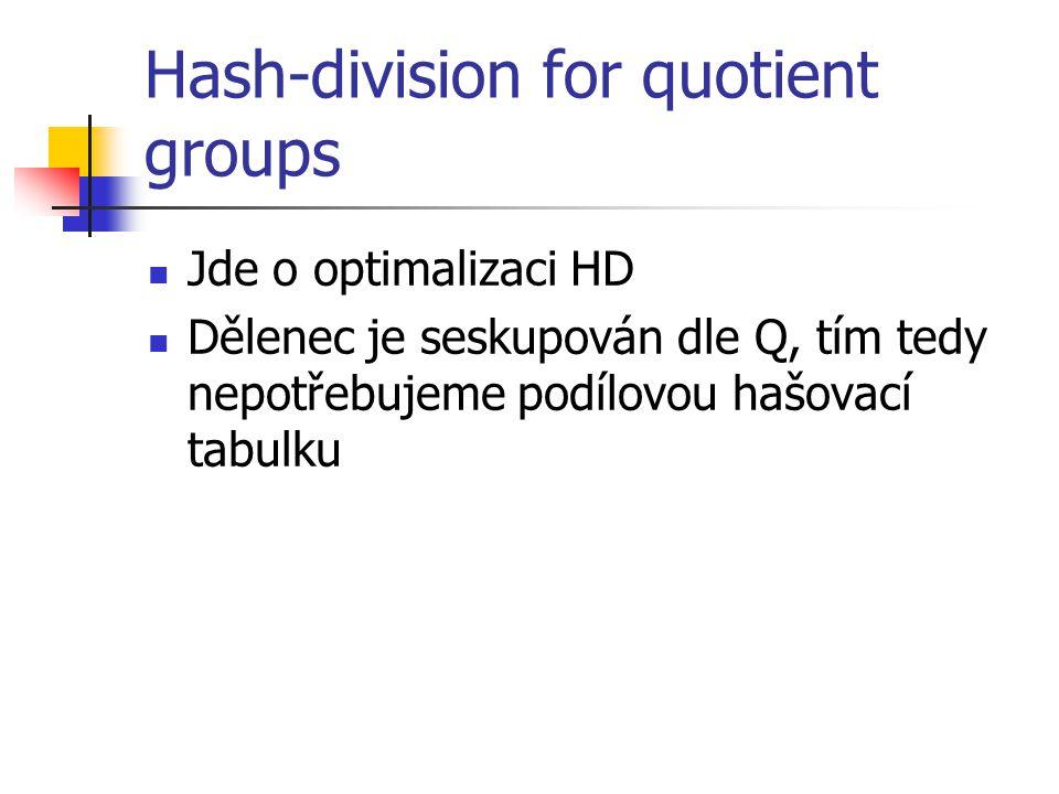 Jde o optimalizaci HD Dělenec je seskupován dle Q, tím tedy nepotřebujeme podílovou hašovací tabulku