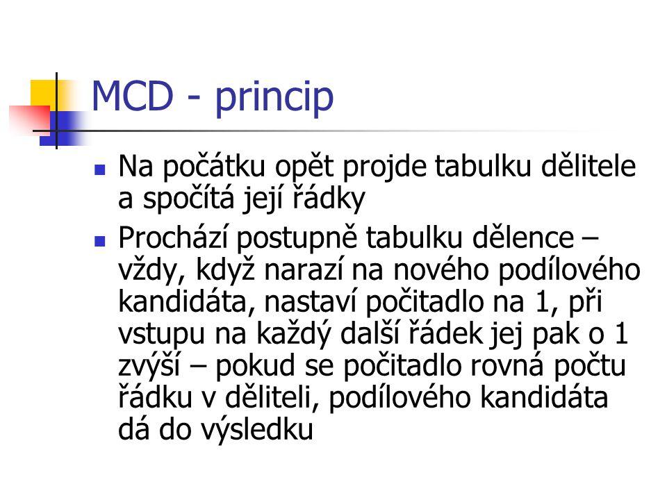 MCD - princip Na počátku opět projde tabulku dělitele a spočítá její řádky Prochází postupně tabulku dělence – vždy, když narazí na nového podílového kandidáta, nastaví počitadlo na 1, při vstupu na každý další řádek jej pak o 1 zvýší – pokud se počitadlo rovná počtu řádku v děliteli, podílového kandidáta dá do výsledku