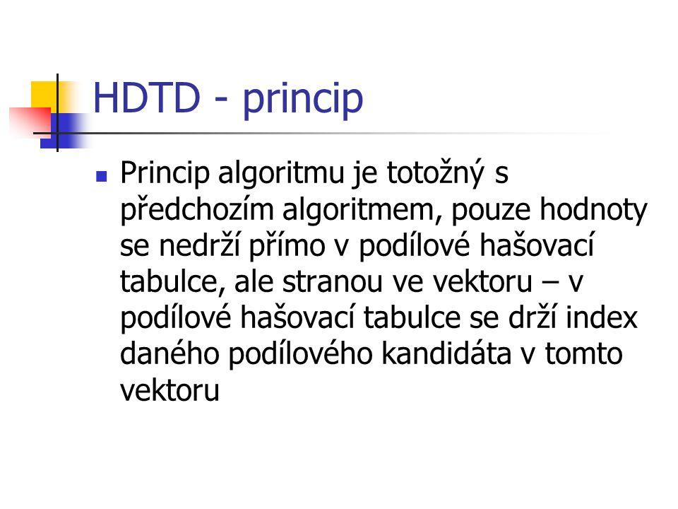 HDTD - princip Princip algoritmu je totožný s předchozím algoritmem, pouze hodnoty se nedrží přímo v podílové hašovací tabulce, ale stranou ve vektoru – v podílové hašovací tabulce se drží index daného podílového kandidáta v tomto vektoru