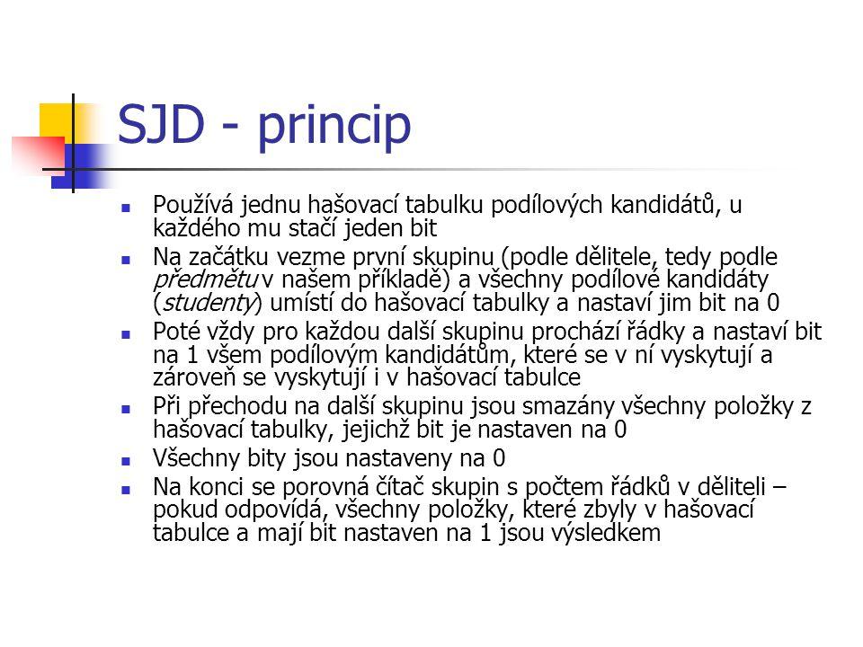 SJD - princip Používá jednu hašovací tabulku podílových kandidátů, u každého mu stačí jeden bit Na začátku vezme první skupinu (podle dělitele, tedy p