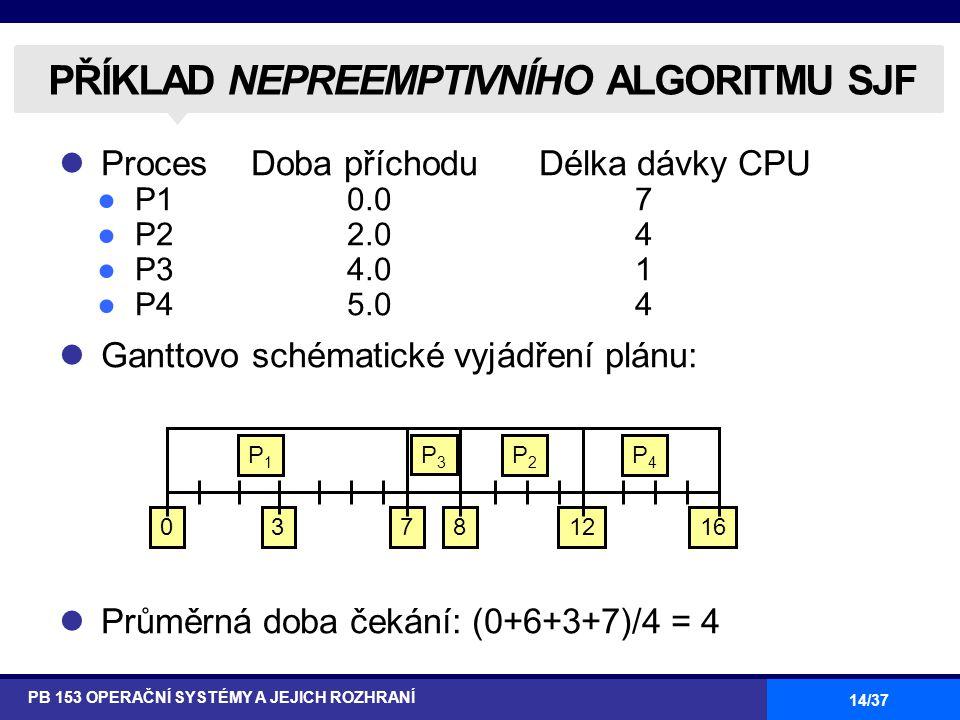 14/37 ProcesDoba příchoduDélka dávky CPU ●P10.07 ●P22.04 ●P34.01 ●P45.04 Ganttovo schématické vyjádření plánu: Průměrná doba čekání: (0+6+3+7)/4 = 4 PŘÍKLAD NEPREEMPTIVNÍHO ALGORITMU SJF PB 153 OPERAČNÍ SYSTÉMY A JEJICH ROZHRANÍ P1P1 P3P3 P2P2 73160 P4P4 812