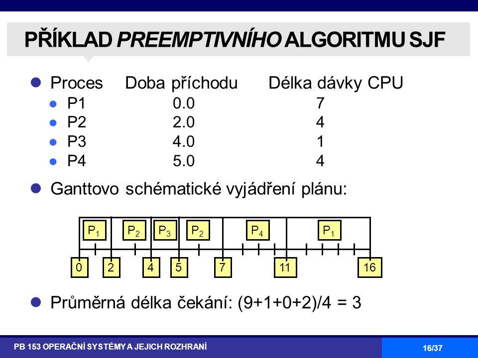 16/37 ProcesDoba příchoduDélka dávky CPU ●P10.07 ●P22.04 ●P34.01 ●P45.04 Ganttovo schématické vyjádření plánu: Průměrná délka čekání: (9+1+0+2)/4 = 3 PŘÍKLAD PREEMPTIVNÍHO ALGORITMU SJF PB 153 OPERAČNÍ SYSTÉMY A JEJICH ROZHRANÍ P1P1 P3P3 P2P2 42 11 0 P4P4 57 P2P2 P1P1 16