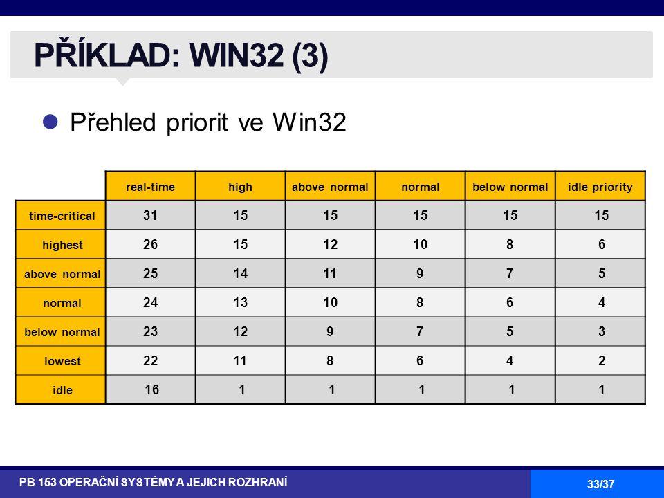 33/37 Přehled priorit ve Win32 PŘÍKLAD: WIN32 (3) PB 153 OPERAČNÍ SYSTÉMY A JEJICH ROZHRANÍ real-timehighabove normalnormalbelow normalidle priority time-critical 3115 highest 261512108 6 above normal 25141197 5 normal 24131086 4 below normal 2312975 3 lowest 2211864 2 idle 16 1 1 1 1 1