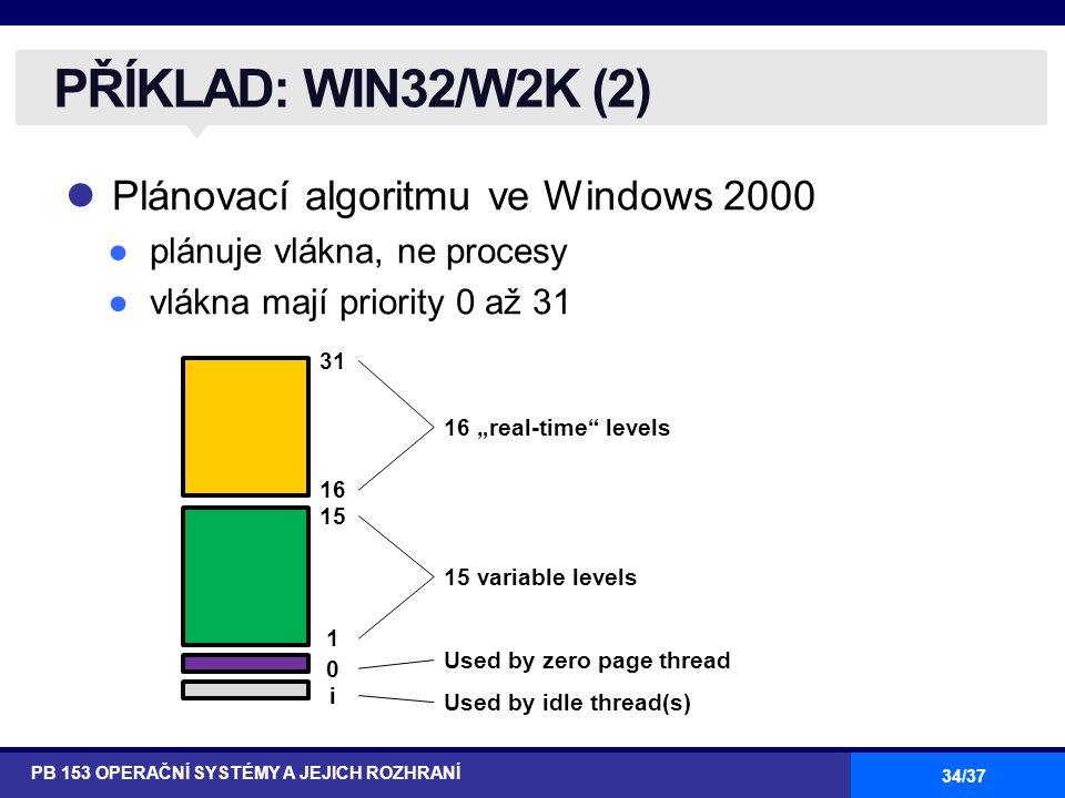 """34/37 Plánovací algoritmu ve Windows 2000 ●plánuje vlákna, ne procesy ●vlákna mají priority 0 až 31 PŘÍKLAD: WIN32/W2K (2) PB 153 OPERAČNÍ SYSTÉMY A JEJICH ROZHRANÍ 31 16 15 1 0 i 16 """"real-time levels 15 variable levels Used by zero page thread Used by idle thread(s)"""