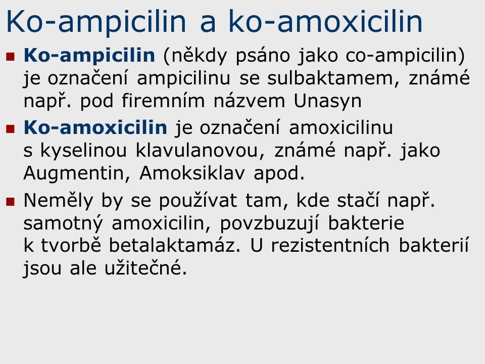 Ko-ampicilin a ko-amoxicilin Ko-ampicilin (někdy psáno jako co-ampicilin) je označení ampicilinu se sulbaktamem, známé např. pod firemním názvem Unasy