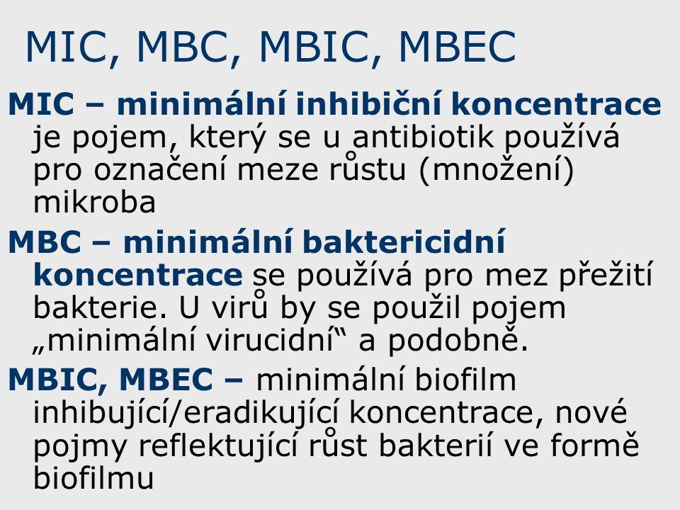 MIC, MBC, MBIC, MBEC MIC – minimální inhibiční koncentrace je pojem, který se u antibiotik používá pro označení meze růstu (množení) mikroba MBC – min