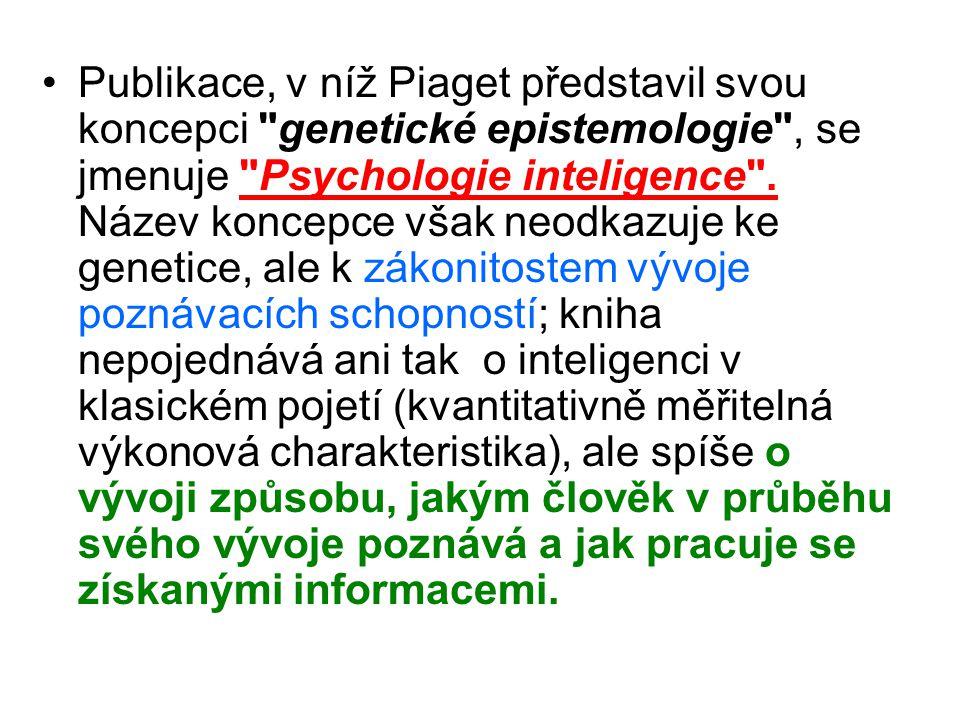 Publikace, v níž Piaget představil svou koncepci