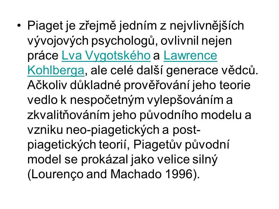 Piaget je zřejmě jedním z nejvlivnějších vývojových psychologů, ovlivnil nejen práce Lva Vygotského a Lawrence Kohlberga, ale celé další generace vědc