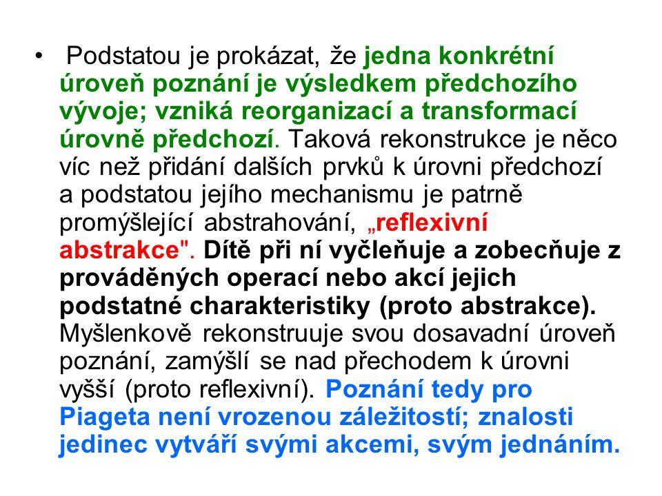 Použitá literatura: Čáp, J., Mareš, J.Psychologie pro učitele, Praha: Portál, 2000 Piaget, J.