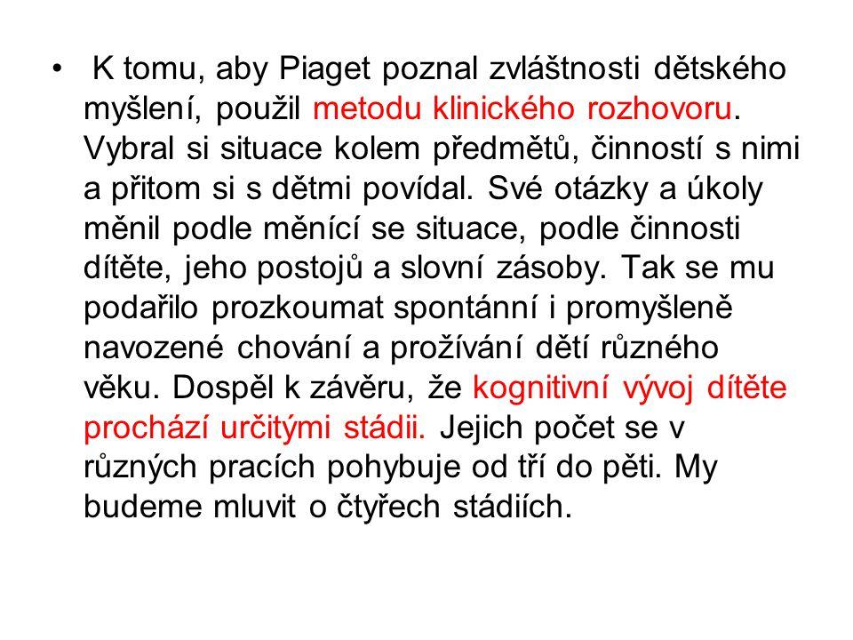Piagetem navržená stádia kognitivního vývoje jedince: 1.