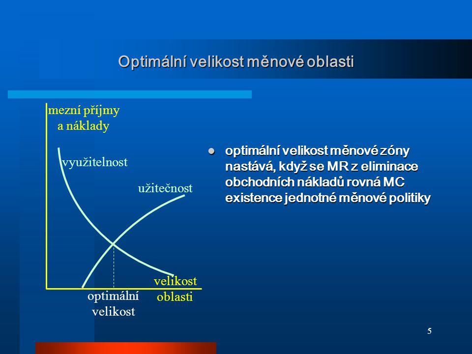 """16 Asymetrický šok v monetární unii – CB zasahuje ve prospěch B GDP SS D D D 0 EP A /P* EP B /P* ● A ● A """"A  D na D """"A  D na D """"B beze změn """"B beze změn GDP intervence pro 0 intervence pro 0 """" B v rovnováze """" B v rovnováze """" A v nerovnováze S > D  recese """" A v nerovnováze S > D  recese země """"A země """"B převis S > D A ●"""
