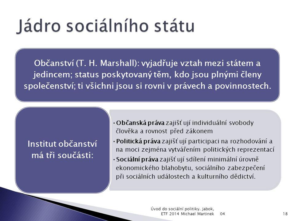 Právo na práciPrávo na uspokojivé pracovní podmínky Právo na přiměřenou životní úroveň (výživa, bydlení, zdraví, vzdělání) Právo na rodinuPrávo na sociální zabezpečení Právo na svobodu sdružování a uplatňování svých hospodářských a sociálních zájmů 04 Úvod do sociální politiky.