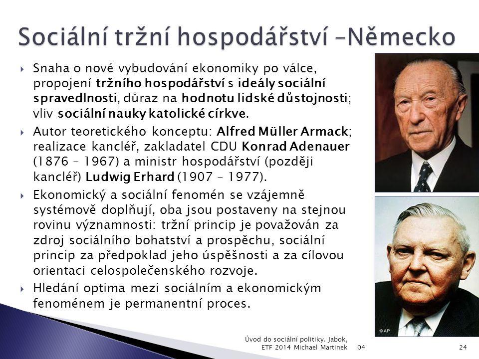 Snaha o nové vybudování ekonomiky po válce, propojení tržního hospodářství s ideály sociální spravedlnosti, důraz na hodnotu lidské důstojnosti; vli