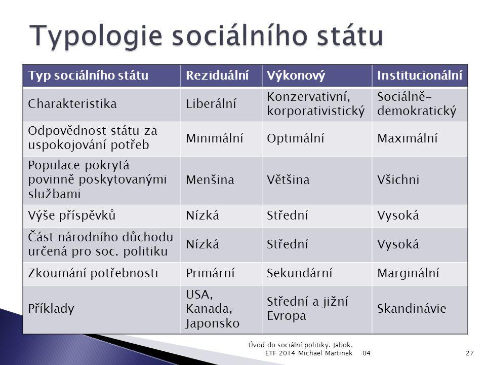 Typ sociálního státuReziduálníVýkonovýInstitucionální CharakteristikaLiberální Konzervativní, korporativistický Sociálně- demokratický Odpovědnost stá