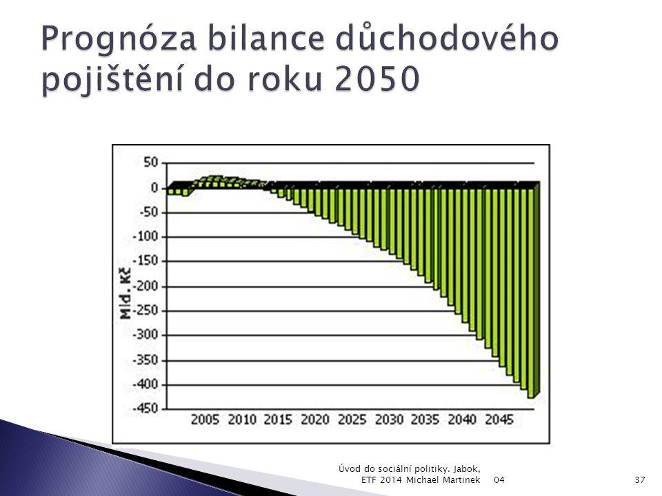 04 Úvod do sociální politiky. Jabok, ETF 2014 Michael Martinek37
