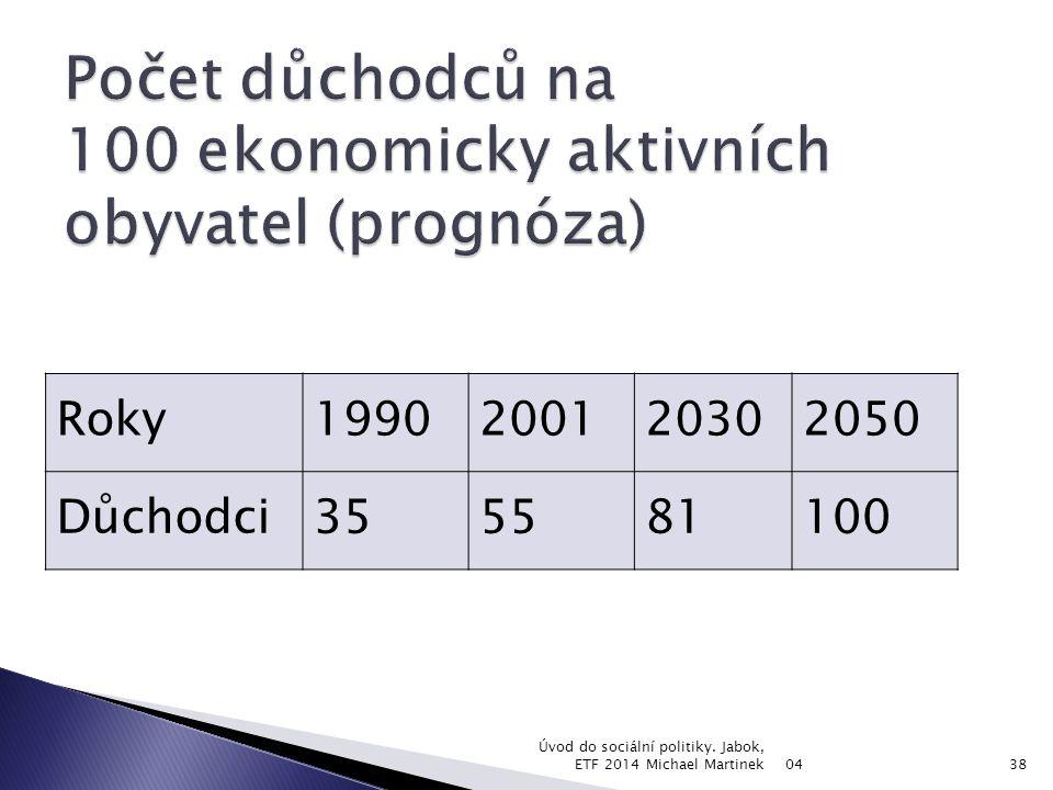 Roky1990200120302050 Důchodci355581100 04 Úvod do sociální politiky. Jabok, ETF 2014 Michael Martinek38