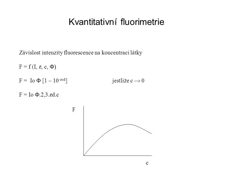 Kvantitativní fluorimetrie Závislost intenzity fluorescence na koncentraci látky F = f (I, , c,  F = Io  [1 – 10 -  cd ]jestliže c  0 F = Io .2
