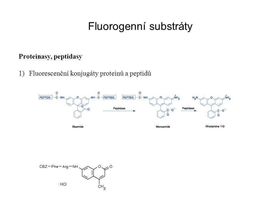 Fluorogenní substráty Proteinasy, peptidasy 1)Fluorescenční konjugáty proteinů a peptidů