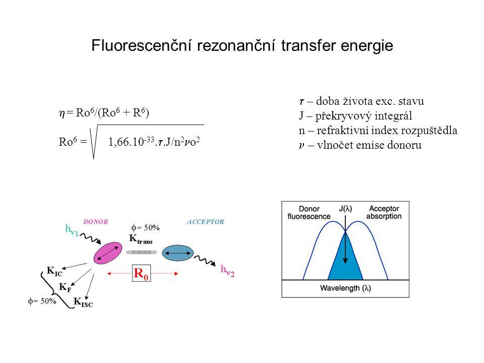 Fluorescenční rezonanční transfer energie  = Ro 6 /(Ro 6 + R 6 ) Ro 6 = 1,66.10 -33.