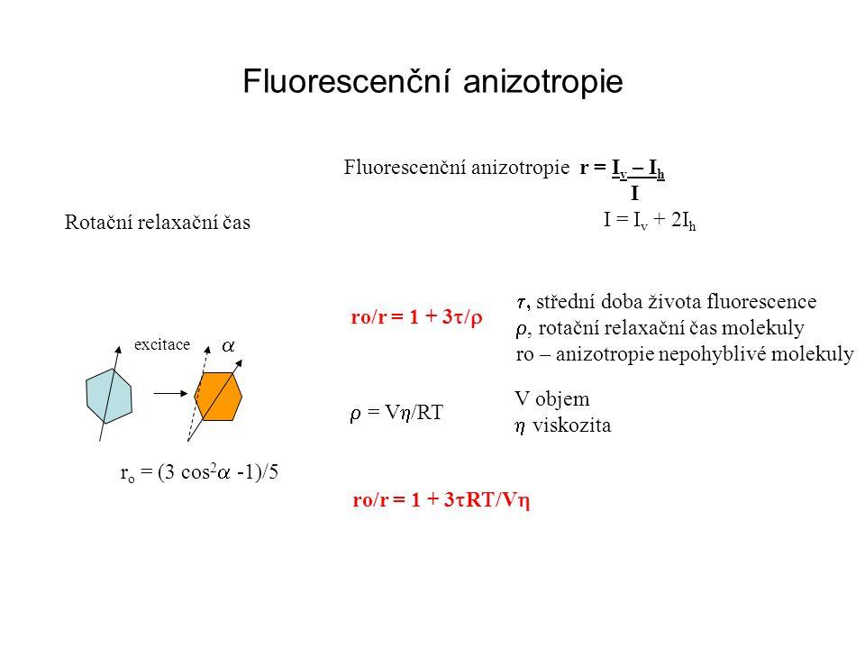 Rotační relaxační čas Fluorescenční anizotropie r = I v – I h I I = I v + 2I h ro/r = 1 + 3  /   střední doba života fluorescence , rotační relaxační čas molekuly ro – anizotropie nepohyblivé molekuly  = V  /RT V objem  viskozita ro/r = 1 + 3  R  /V  r o = (3 cos 2  -1)/5  excitace