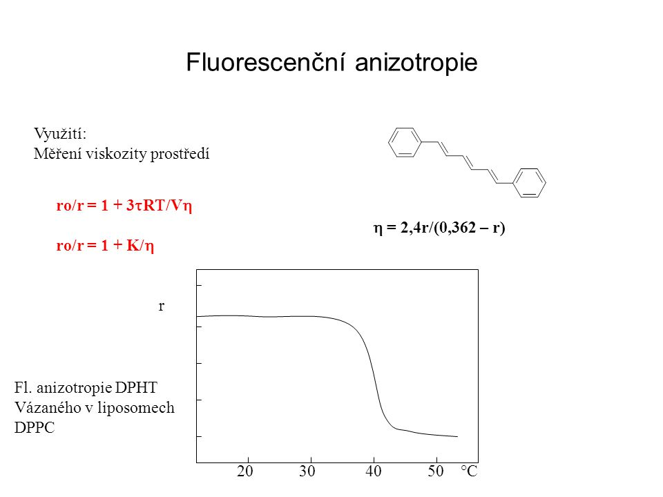 Fluorescenční anizotropie Využití: Měření viskozity prostředí ro/r = 1 + 3  R  /V  ro/r = 1 + K/   = 2,4r/(0,362 – r) r 20 30 40 50 °C Fl. anizot