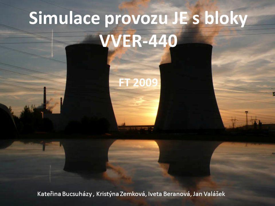 Simulace provozu JE s bloky VVER-440 FT 2009 Kateřina Bucsuházy, Kristýna Zemková, Iveta Beranová, Jan Valášek