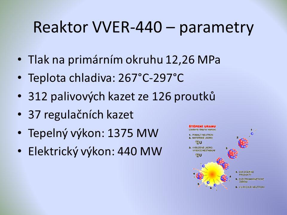 Reaktor VVER-440 – parametry Tlak na primárním okruhu 12,26 MPa Teplota chladiva: 267°C-297°C 312 palivových kazet ze 126 proutků 37 regulačních kazet