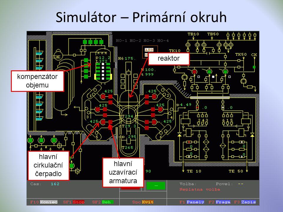 Simulátor – Primární okruh kompenzátor objemu reaktor hlavní uzavírací armatura hlavní cirkulační čerpadlo