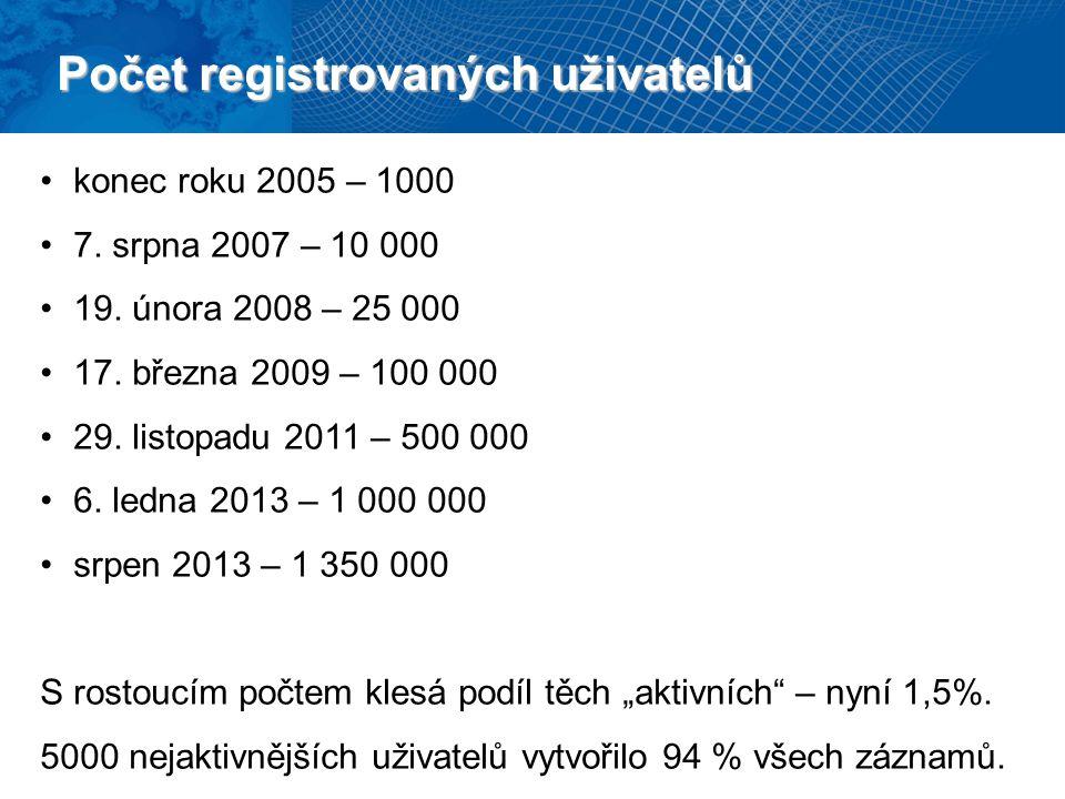 Počet registrovaných uživatelů konec roku 2005 – 1000 7.