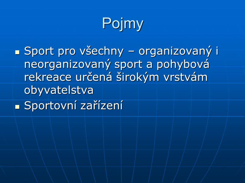 Pojmy Sport pro všechny – organizovaný i neorganizovaný sport a pohybová rekreace určená širokým vrstvám obyvatelstva Sport pro všechny – organizovaný i neorganizovaný sport a pohybová rekreace určená širokým vrstvám obyvatelstva Sportovní zařízení Sportovní zařízení
