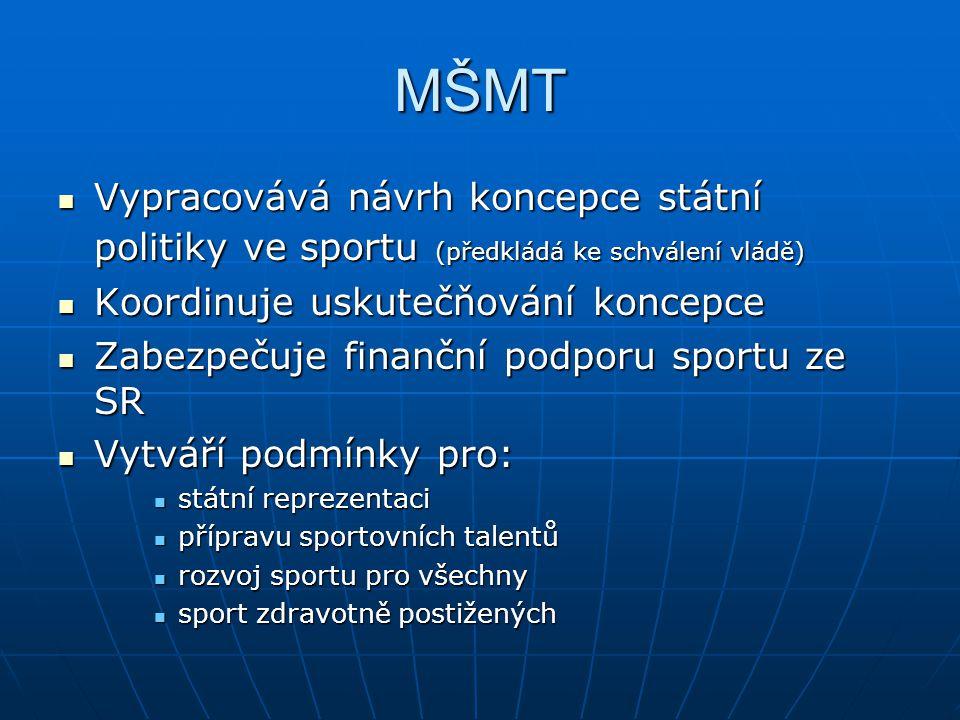 MŠMT Vypracovává návrh koncepce státní politiky ve sportu (předkládá ke schválení vládě) Vypracovává návrh koncepce státní politiky ve sportu (předkládá ke schválení vládě) Koordinuje uskutečňování koncepce Koordinuje uskutečňování koncepce Zabezpečuje finanční podporu sportu ze SR Zabezpečuje finanční podporu sportu ze SR Vytváří podmínky pro: Vytváří podmínky pro: státní reprezentaci státní reprezentaci přípravu sportovních talentů přípravu sportovních talentů rozvoj sportu pro všechny rozvoj sportu pro všechny sport zdravotně postižených sport zdravotně postižených