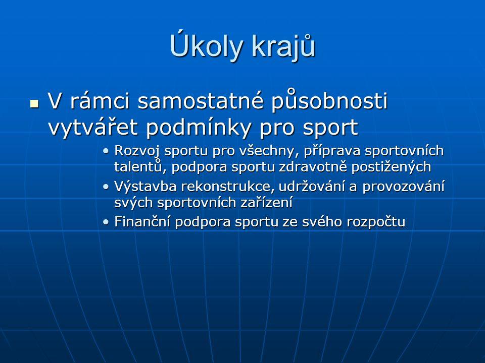 Úkoly krajů V rámci samostatné působnosti vytvářet podmínky pro sport V rámci samostatné působnosti vytvářet podmínky pro sport Rozvoj sportu pro všechny, příprava sportovních talentů, podpora sportu zdravotně postiženýchRozvoj sportu pro všechny, příprava sportovních talentů, podpora sportu zdravotně postižených Výstavba rekonstrukce, udržování a provozování svých sportovních zařízeníVýstavba rekonstrukce, udržování a provozování svých sportovních zařízení Finanční podpora sportu ze svého rozpočtuFinanční podpora sportu ze svého rozpočtu