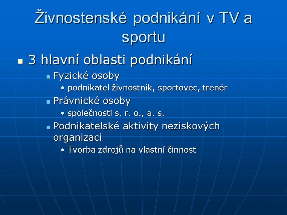 Živnostenské podnikání v TV a sportu 3 hlavní oblasti podnikání 3 hlavní oblasti podnikání Fyzické osoby Fyzické osoby podnikatel živnostník, sportovec, trenérpodnikatel živnostník, sportovec, trenér Právnické osoby Právnické osoby společnosti s.