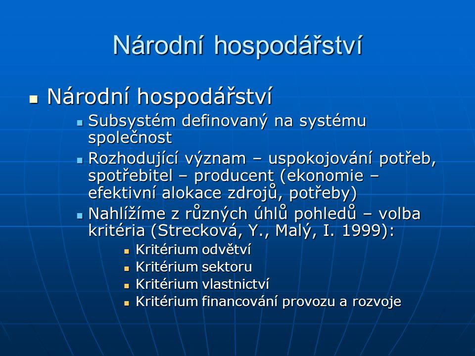 Národní hospodářství Národní hospodářství Národní hospodářství Subsystém definovaný na systému společnost Subsystém definovaný na systému společnost R