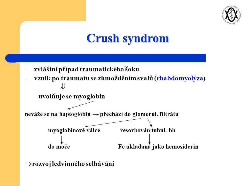 Crush syndrom - zvláštní případ traumatického šoku - vznik po traumatu se zhmožděním svalů (rhabdomyolýza)  uvolňuje se myoglobin neváže se na haptog