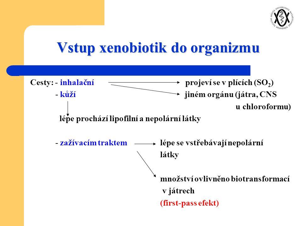 Vstup xenobiotik do organizmu Cesty: - inhalační projeví se v plících (SO 2 ) - kůží jiném orgánu (játra, CNS u chloroformu) lépe prochází lipofilní a