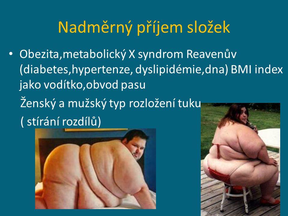Nadměrný příjem složek Obezita,metabolický X syndrom Reavenův (diabetes,hypertenze, dyslipidémie,dna) BMI index jako vodítko,obvod pasu Ženský a mužský typ rozložení tuku ( stírání rozdílů)