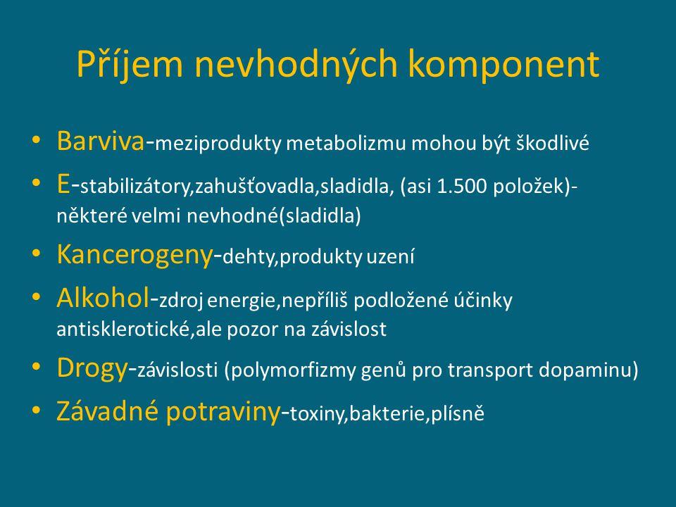 Příjem nevhodných komponent Barviva- meziprodukty metabolizmu mohou být škodlivé E- stabilizátory,zahušťovadla,sladidla, (asi 1.500 položek)- některé velmi nevhodné(sladidla) Kancerogeny- dehty,produkty uzení Alkohol- zdroj energie,nepříliš podložené účinky antisklerotické,ale pozor na závislost Drogy- závislosti (polymorfizmy genů pro transport dopaminu) Závadné potraviny- toxiny,bakterie,plísně