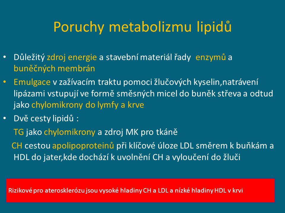 Poruchy metabolizmu lipidů Důležitý zdroj energie a stavební materiál řady enzymů a buněčných membrán Emulgace v zažívacím traktu pomoci žlučových kyselin,natrávení lipázami vstupují ve formě směsných micel do buněk střeva a odtud jako chylomikrony do lymfy a krve Dvě cesty lipidů : TG jako chylomikrony a zdroj MK pro tkáně CH cestou apolipoproteinů při klíčové úloze LDL směrem k buňkám a HDL do jater,kde dochází k uvolnění CH a vyloučení do žluči Rizikové pro aterosklerózu jsou vysoké hladiny CH a LDL a nízké hladiny HDL v krvi