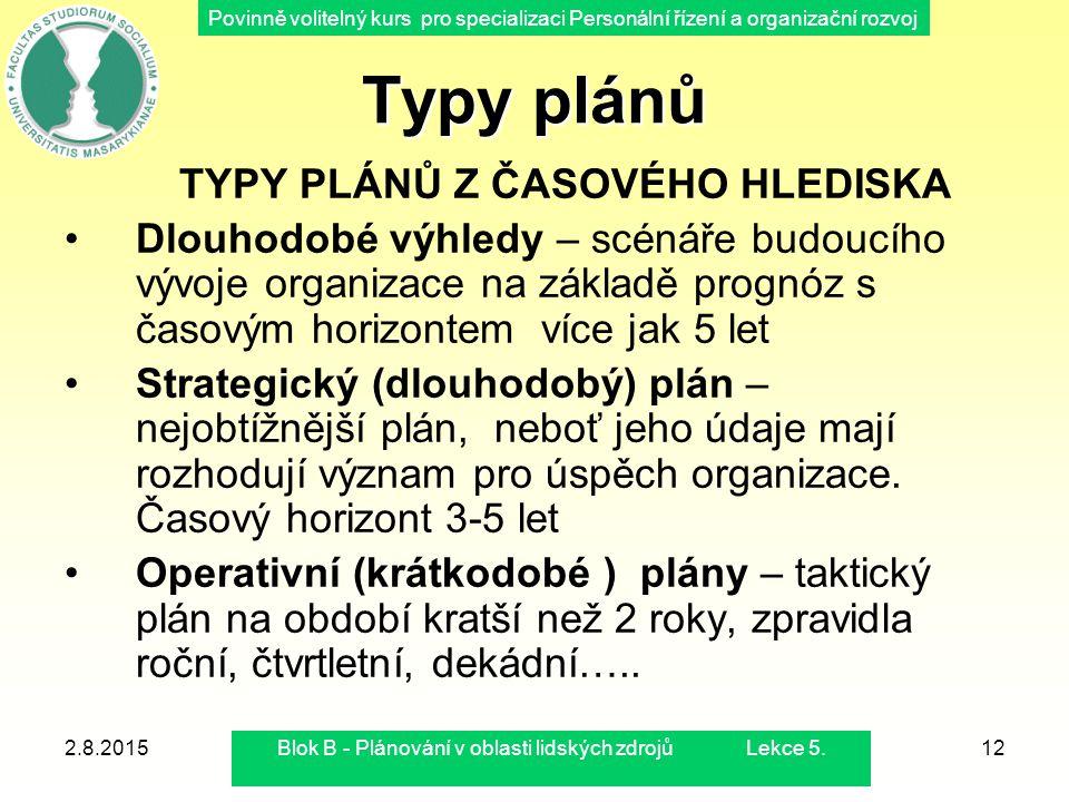 Povinně volitelný kurs pro specializaci Personální řízení a organizační rozvoj 2.8.2015Blok B - Plánování v oblasti lidských zdrojů Lekce 5.12 Typy pl