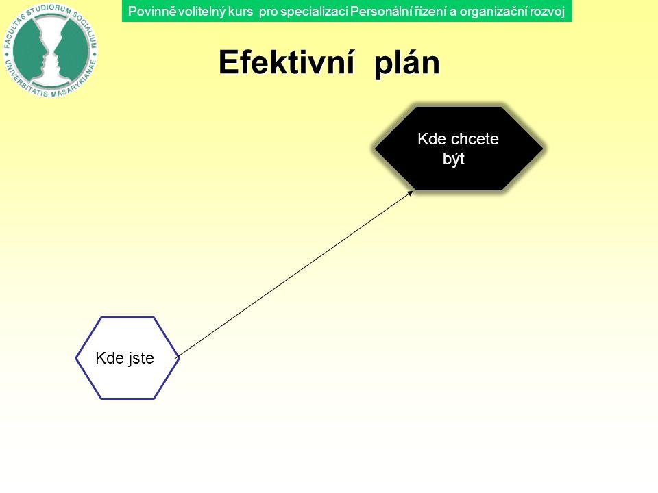 Povinně volitelný kurs pro specializaci Personální řízení a organizační rozvoj Efektivní plán Kde jste Kde chcete být